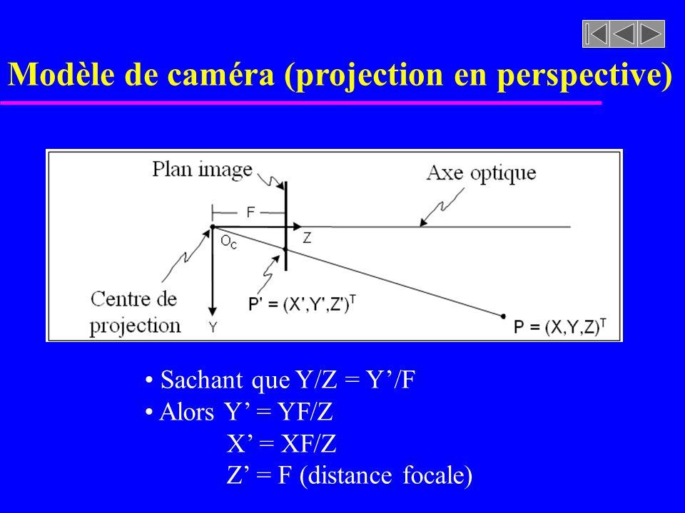 Modèle de caméra (projection en perspective) Sachant que Y/Z = Y/F Alors Y = YF/Z X = XF/Z Z = F (distance focale)