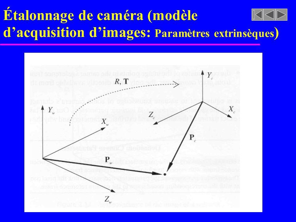 Étalonnage de caméra (modèle dacquisition dimages: Paramètres extrinsèques )