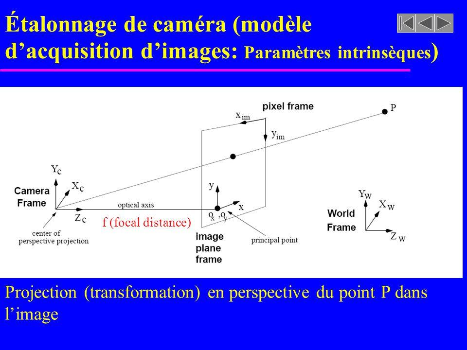 Étalonnage de caméra (modèle dacquisition dimages: Paramètres intrinsèques ) Projection (transformation) en perspective du point P dans limage f (foca