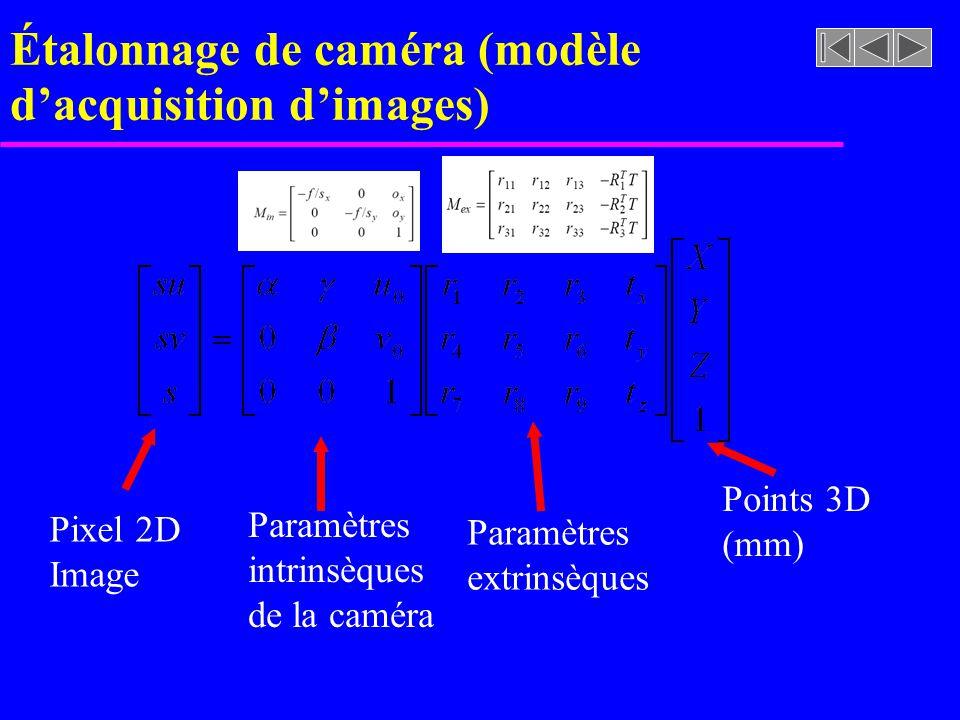 Étalonnage de caméra (modèle dacquisition dimages) Pixel 2D Image Paramètres intrinsèques de la caméra Paramètres extrinsèques Points 3D (mm)