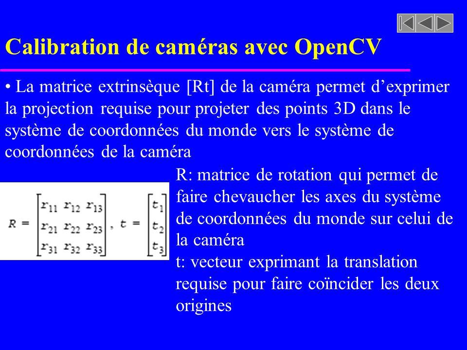 Calibration de caméras avec OpenCV La matrice extrinsèque [Rt] de la caméra permet dexprimer la projection requise pour projeter des points 3D dans le