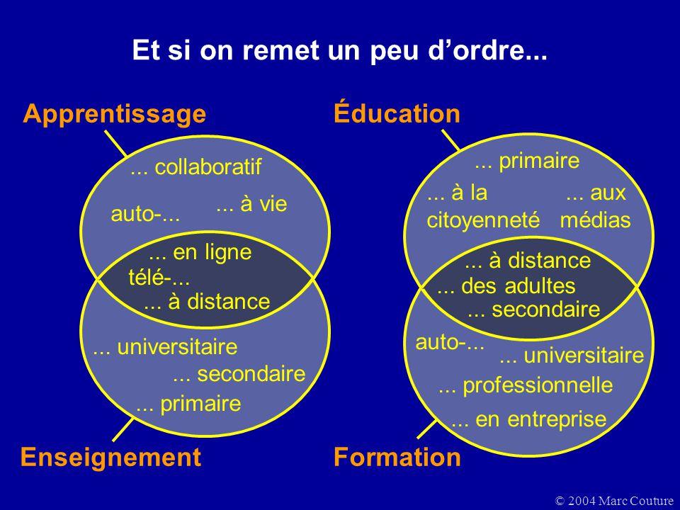 © 2004 Marc Couture Et si on remet un peu dordre... Éducation Formation... aux médias... primaire... à la citoyenneté... universitaire... en entrepris
