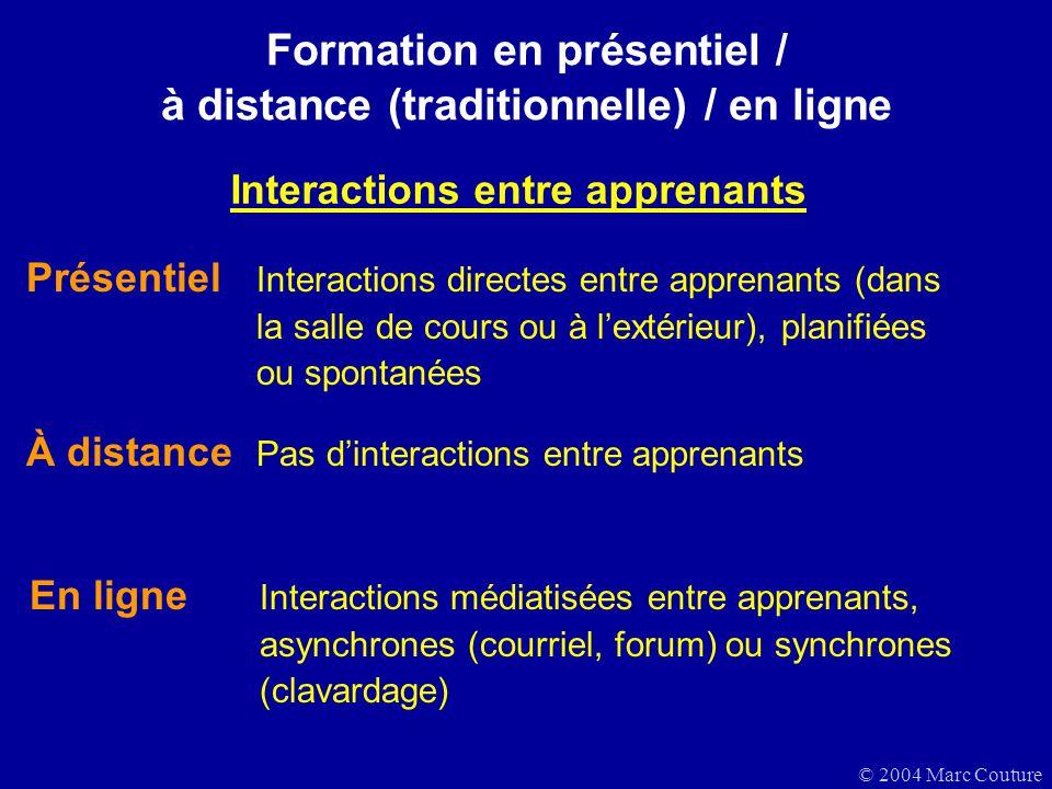 © 2004 Marc Couture Formation en présentiel / à distance (traditionnelle) / en ligne À distance Pas dinteractions entre apprenants En ligne Interactio