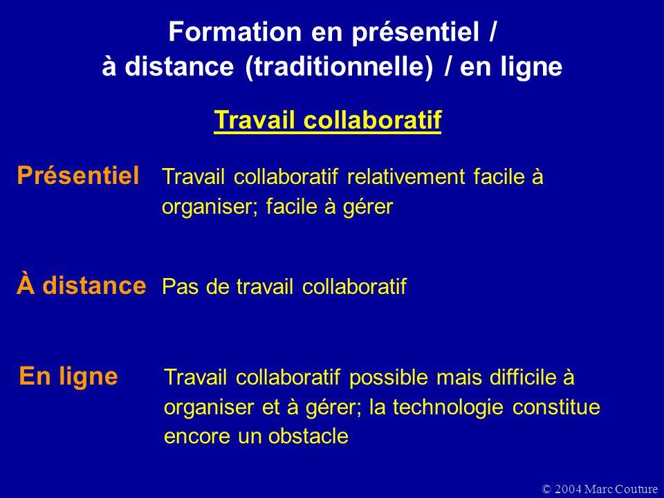 © 2004 Marc Couture Formation en présentiel / à distance (traditionnelle) / en ligne À distance Pas de travail collaboratif En ligne Travail collabora