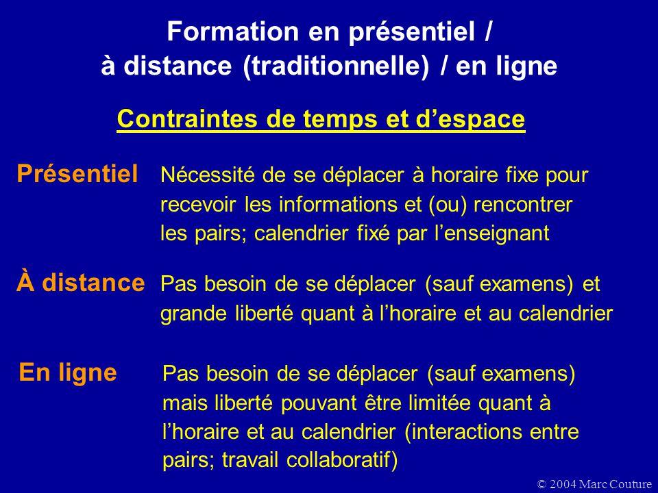 © 2004 Marc Couture Formation en présentiel / à distance (traditionnelle) / en ligne À distance Pas besoin de se déplacer (sauf examens) et grande lib