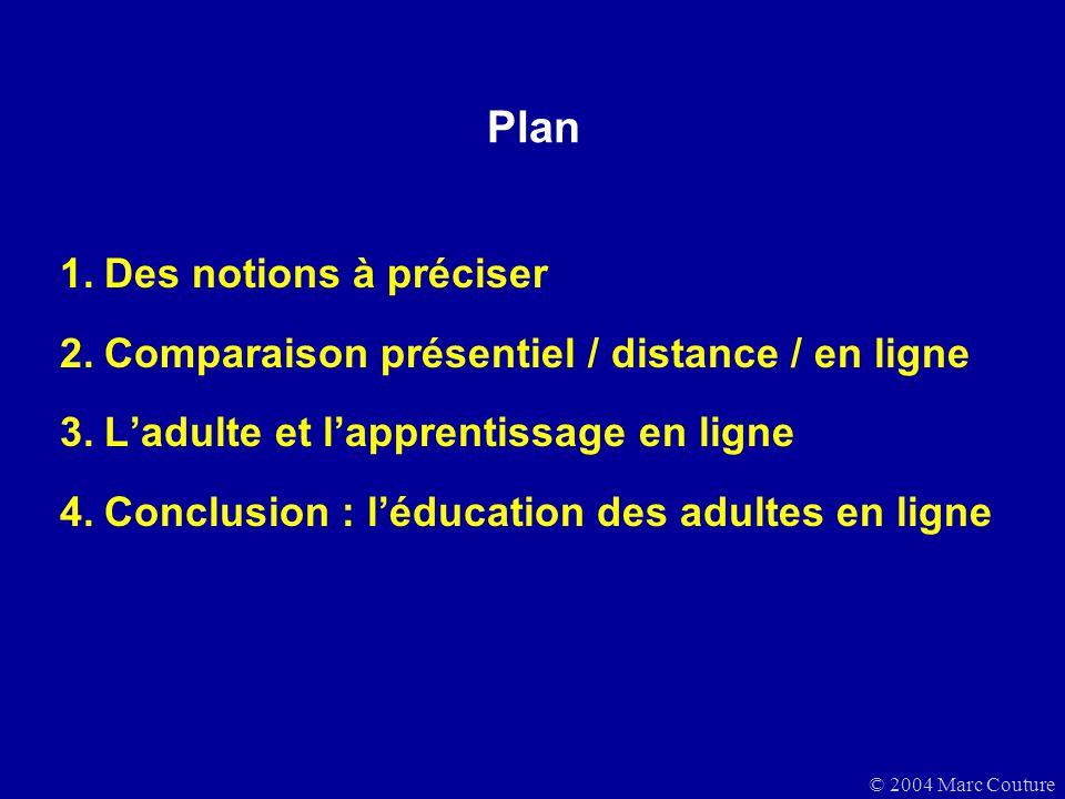 © 2004 Marc Couture Plan 1.Des notions à préciser 2.Comparaison présentiel / distance / en ligne 3.Ladulte et lapprentissage en ligne 4.Conclusion : l
