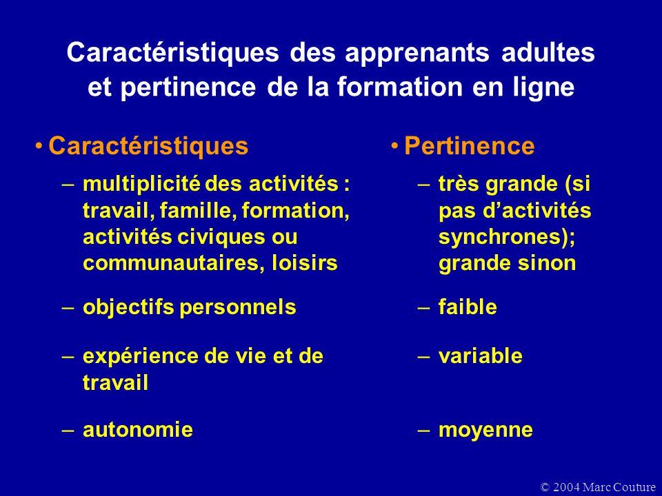 © 2004 Marc Couture Caractéristiques des apprenants adultes et pertinence de la formation en ligne Caractéristiques –multiplicité des activités : trav