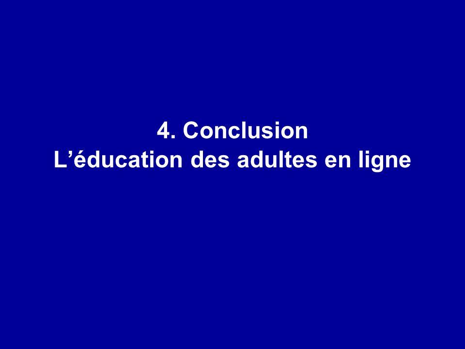 4. Conclusion Léducation des adultes en ligne