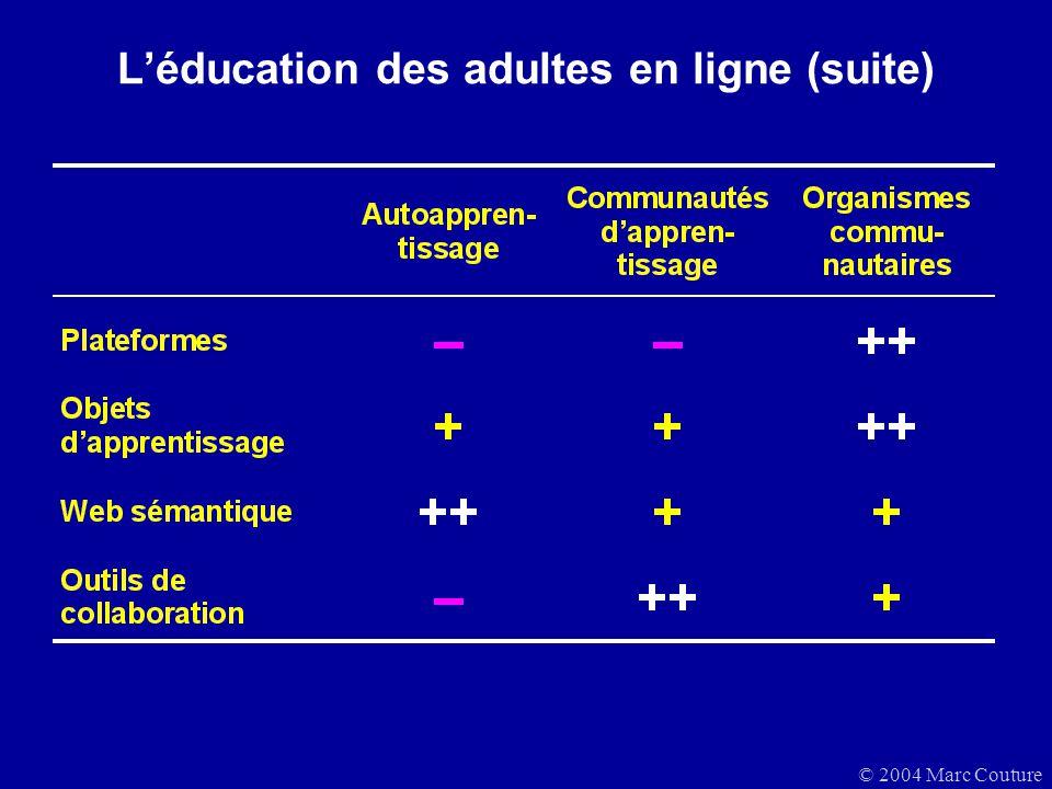 © 2004 Marc Couture Léducation des adultes en ligne (suite)