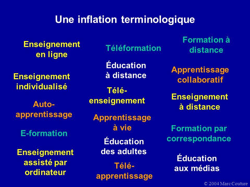 © 2004 Marc Couture Télé- enseignement Enseignement en ligne Enseignement individualisé Enseignement assisté par ordinateur Enseignement à distance Un
