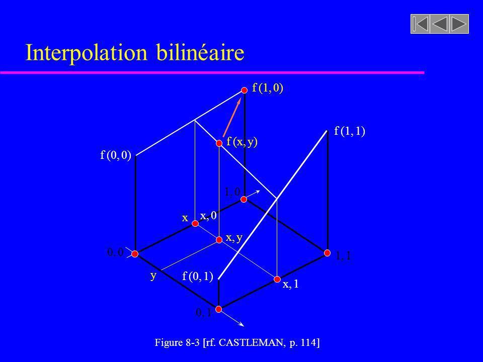 Figure 8-3 [rf. CASTLEMAN, p. 114] Interpolation bilinéaire f (x, y) f (1, 0) f (1, 1) f (0, 1) f (0, 0) 0, 0 0, 1 x, 1 1, 1 1, 0 x, 0 x y x, y