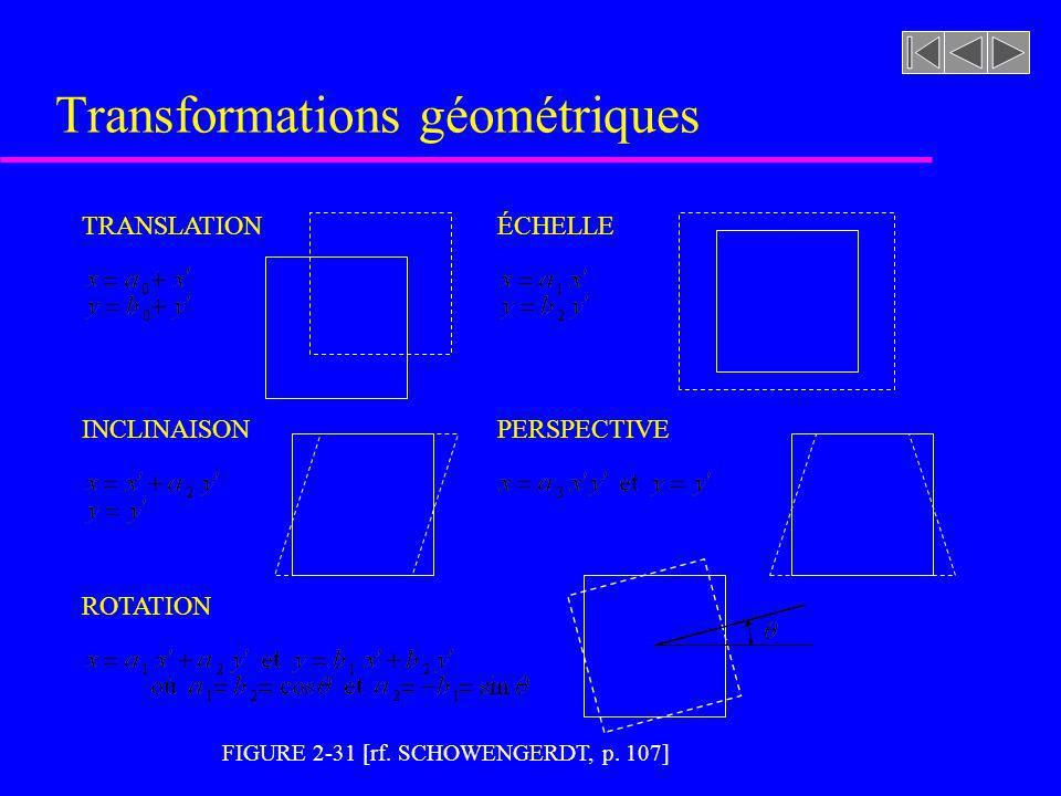 FIGURE 2-31 [rf. SCHOWENGERDT, p. 107] Transformations géométriques TRANSLATION ÉCHELLE PERSPECTIVEINCLINAISON ROTATION