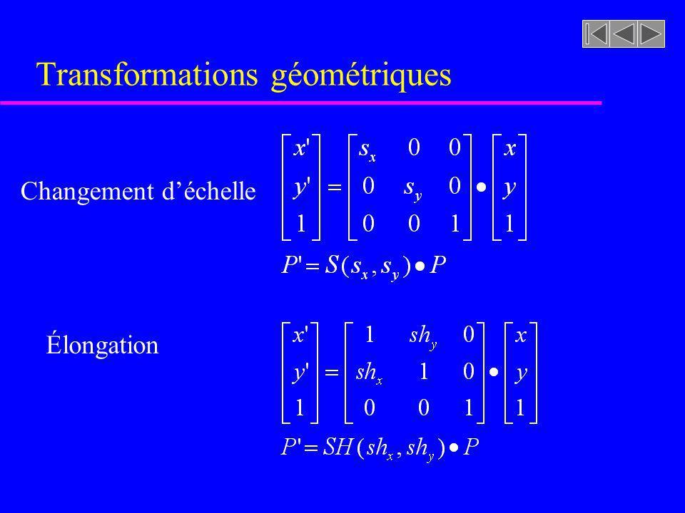 Transformations géométriques Changement déchelle Élongation