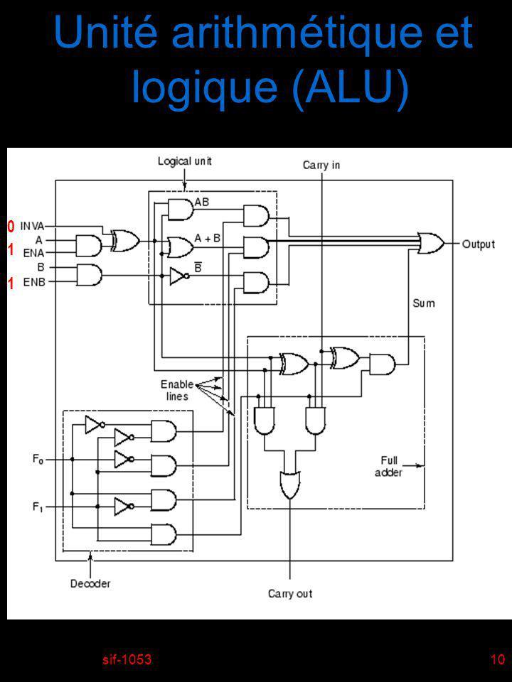 sif-105311 CPU: PENTIUM