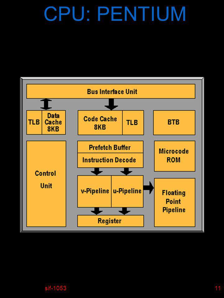 sif-105312 CPU: PENTIUM PRO