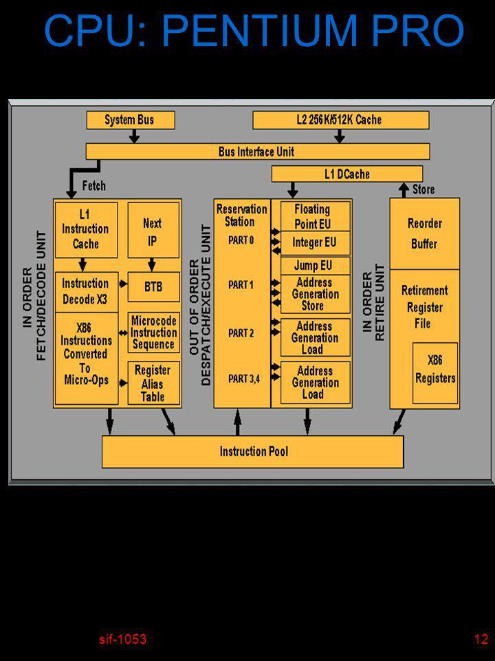 sif-105313 CPU: CORE DUO