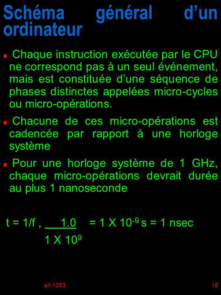 sif-105317 Schéma général dun ordinateur n Micro-opérations correspondant à lexécution dune instruction typique