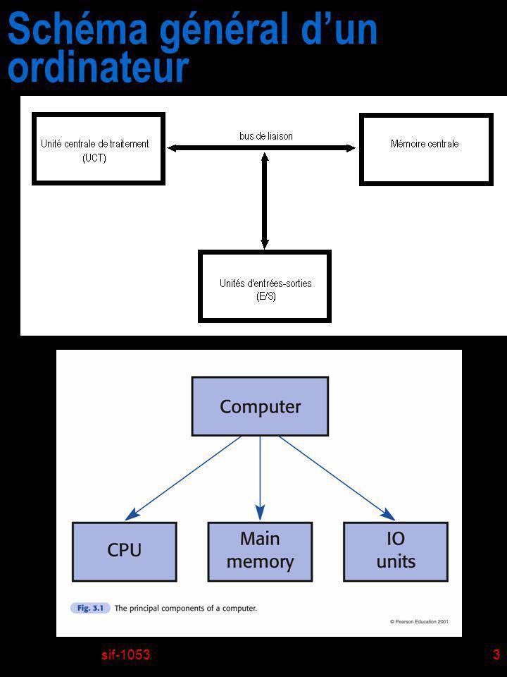 sif-10534 Schéma général dun ordinateur