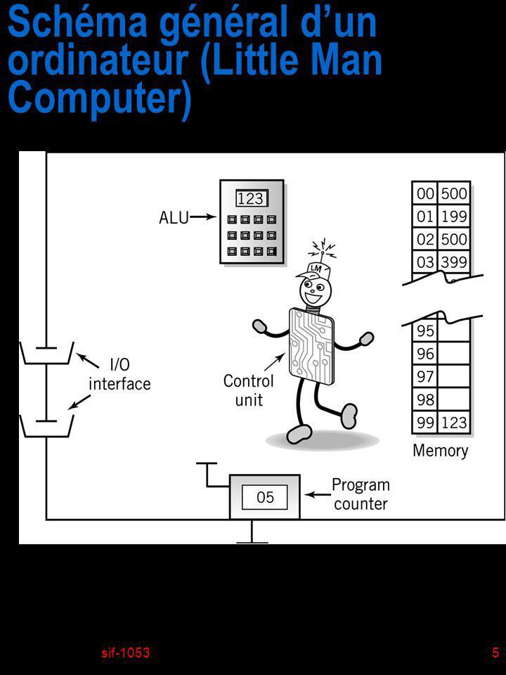 sif-10536 Schéma général dun ordinateur