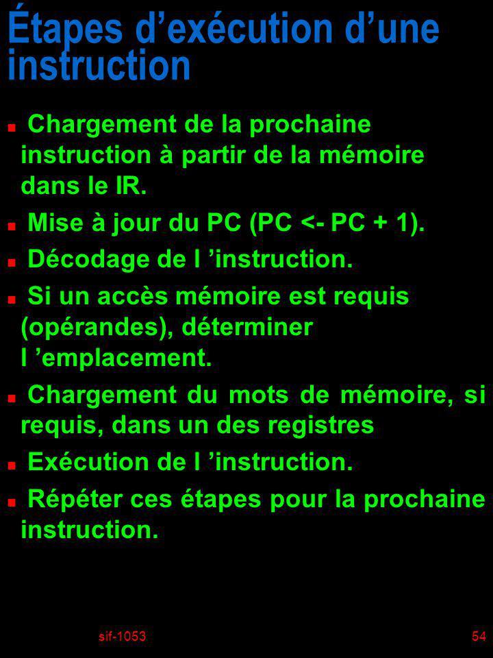 sif-105355 Étapes dexécution dune instruction (Pentium) n Sur une architecture INTEL Pentium, nous pourrions exécuter linstruction suivante: short int ncount = 256; // langage C MOV AX, 0x100 // langage assembleur 1011 1000 0000 0000 0000 0001 // binaire Code de linstruction Opérande de 16 bits