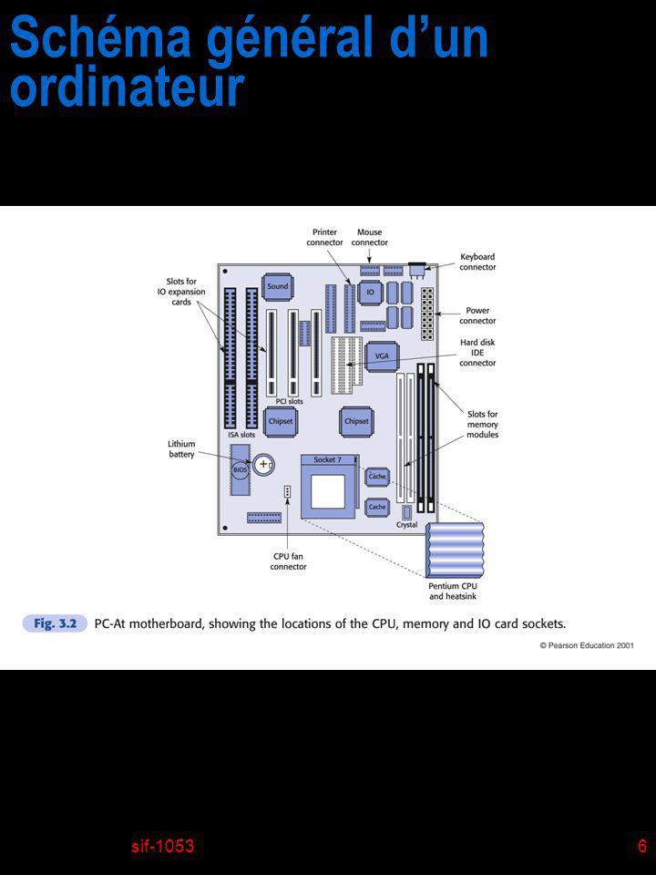 sif-10537 Schéma général dun ordinateur
