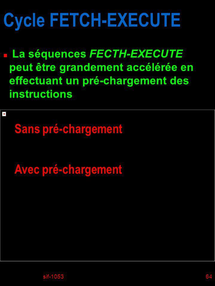 sif-105365 Cycle FETCH-EXECUTE n Le pré-chargement des instructions doit alors être effectué par une unité dédiée