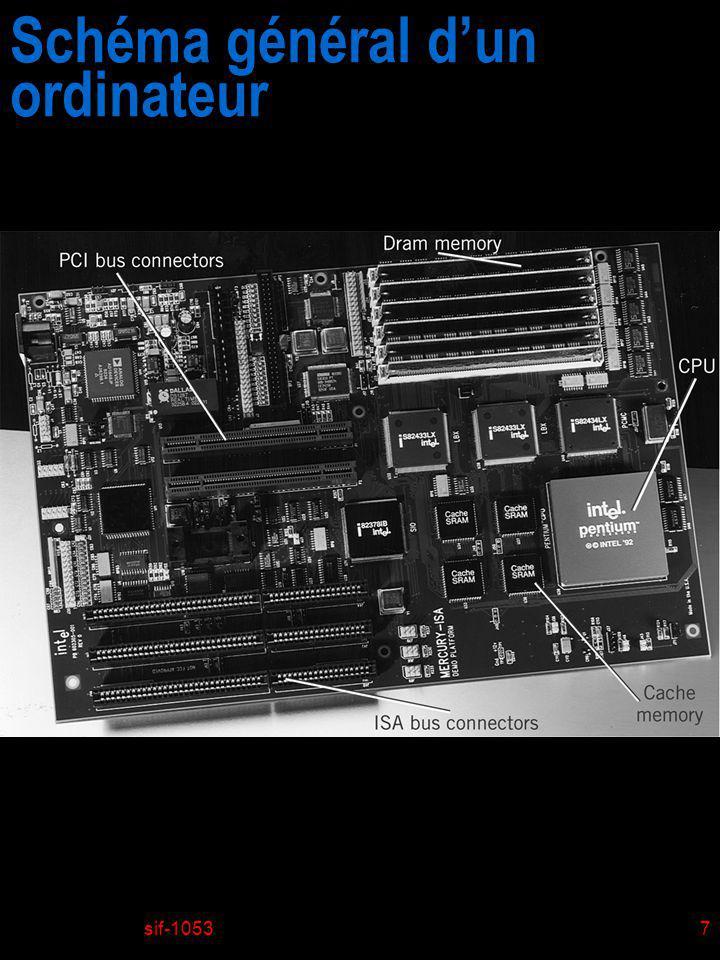 sif-10538 Schéma général dun ordinateur Registres importants: PC (program counter) ou IP (instruction pointer) IR (Instruction register) AX (Accumulator register) FR (flag register)