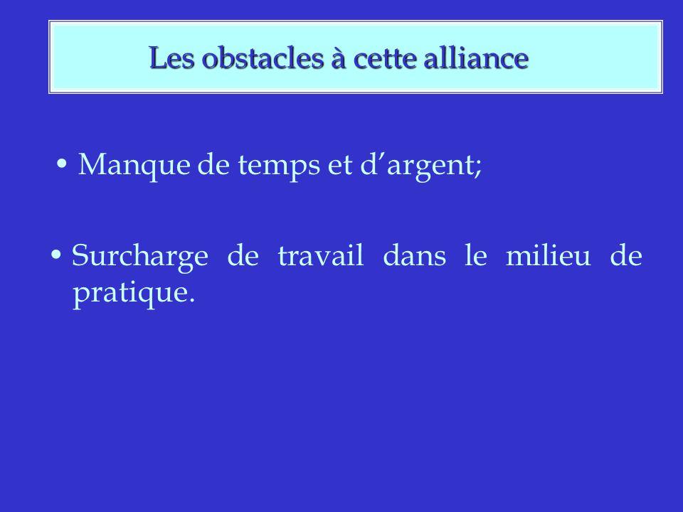 Les obstacles à cette alliance Les obstacles à cette alliance Manque de temps et dargent; Surcharge de travail dans le milieu de pratique.