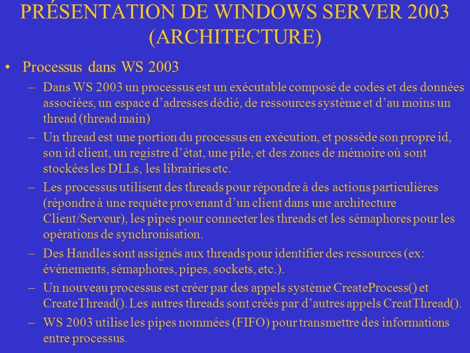 PRÉSENTATION DE WINDOWS SERVER 2003 (ARCHITECTURE) Processus dans WS 2003 –Dans WS 2003 un processus est un exécutable composé de codes et des données