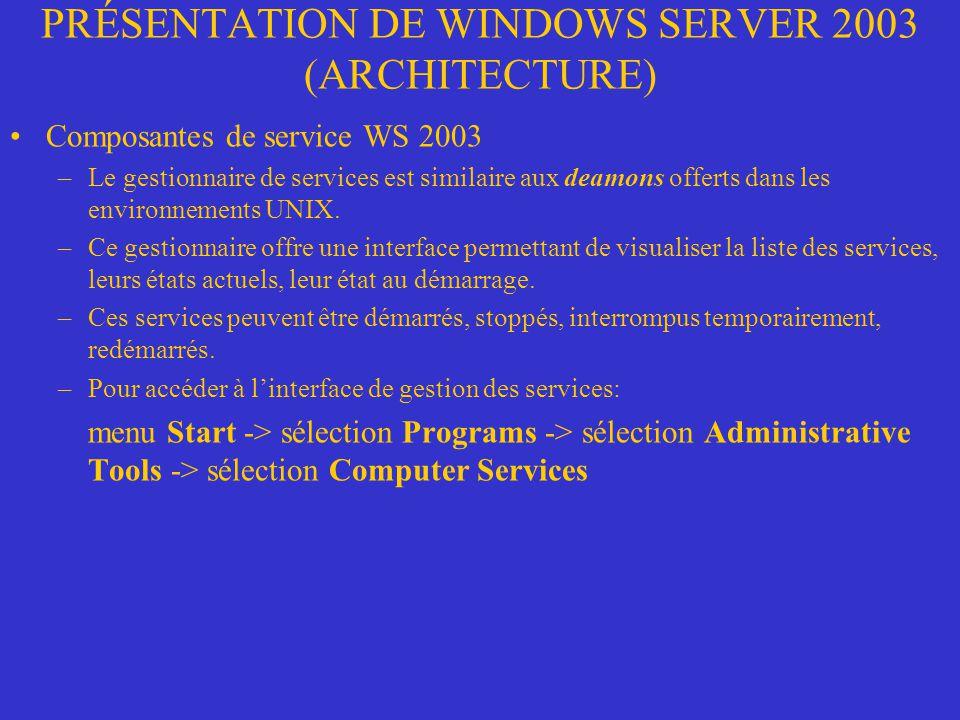 PRÉSENTATION DE WINDOWS SERVER 2003 (ARCHITECTURE) Composantes de service WS 2003 –Le gestionnaire de services est similaire aux deamons offerts dans