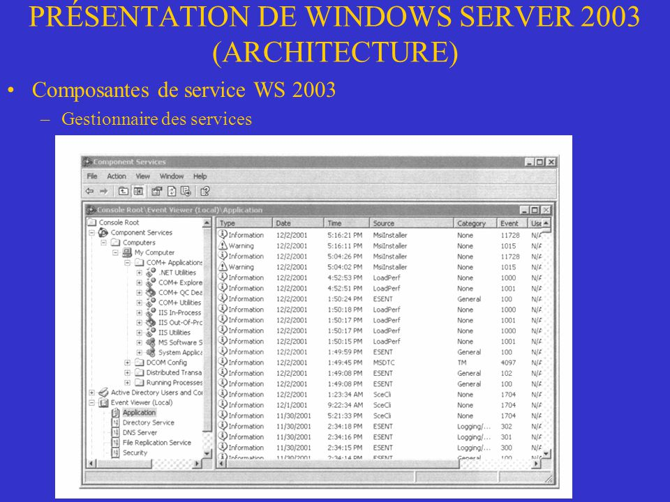 PRÉSENTATION DE WINDOWS SERVER 2003 (ARCHITECTURE) Composantes de service WS 2003 –Gestionnaire des services