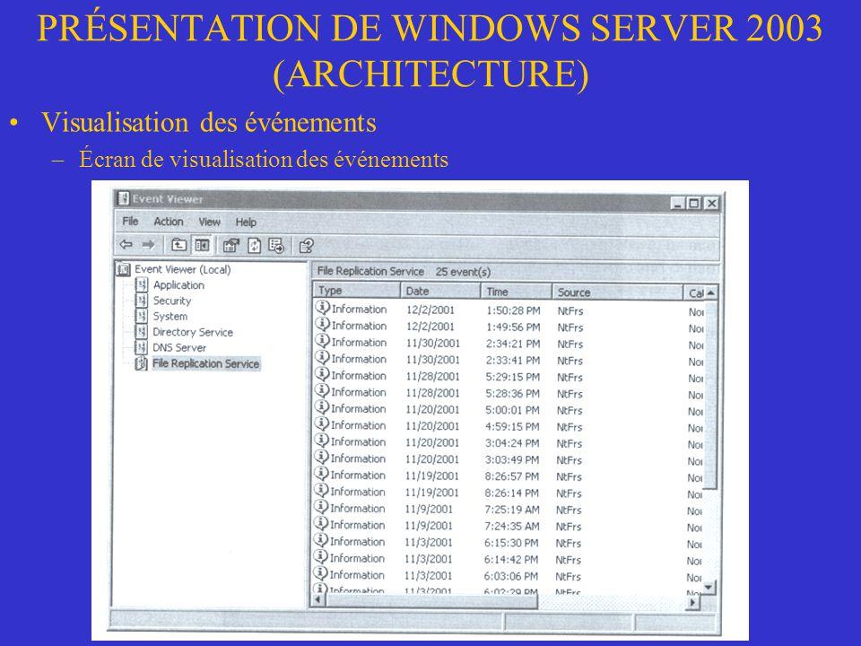 PRÉSENTATION DE WINDOWS SERVER 2003 (ARCHITECTURE) Visualisation des événements –Écran de visualisation des événements