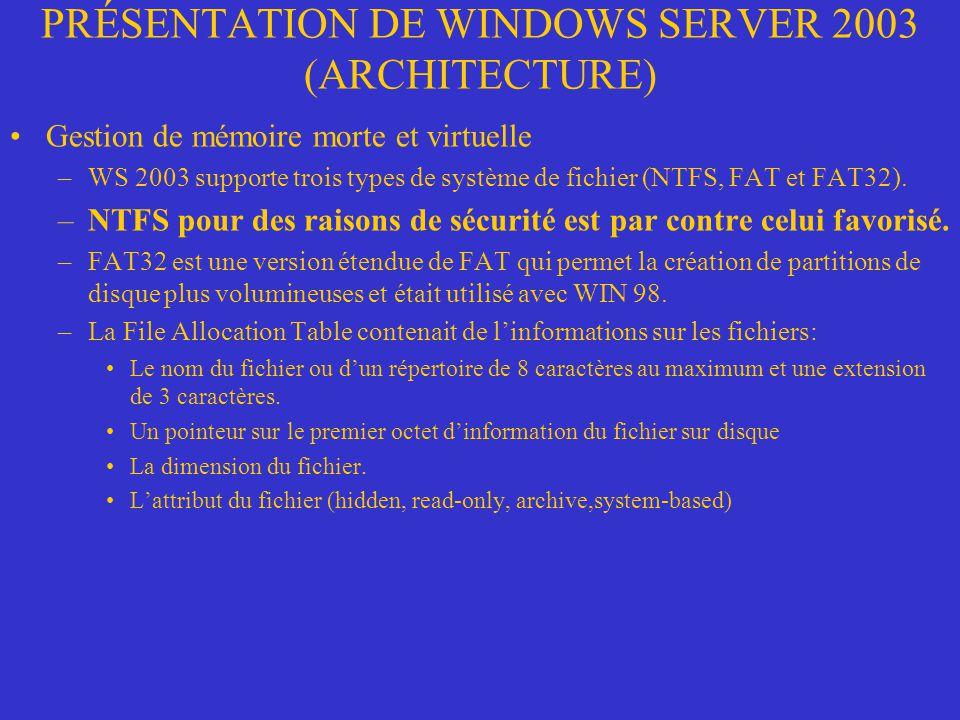 PRÉSENTATION DE WINDOWS SERVER 2003 (ARCHITECTURE) Gestion de mémoire morte et virtuelle –WS 2003 supporte trois types de système de fichier (NTFS, FA