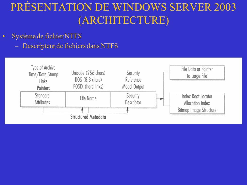 PRÉSENTATION DE WINDOWS SERVER 2003 (ARCHITECTURE) Système de fichier NTFS –Descripteur de fichiers dans NTFS