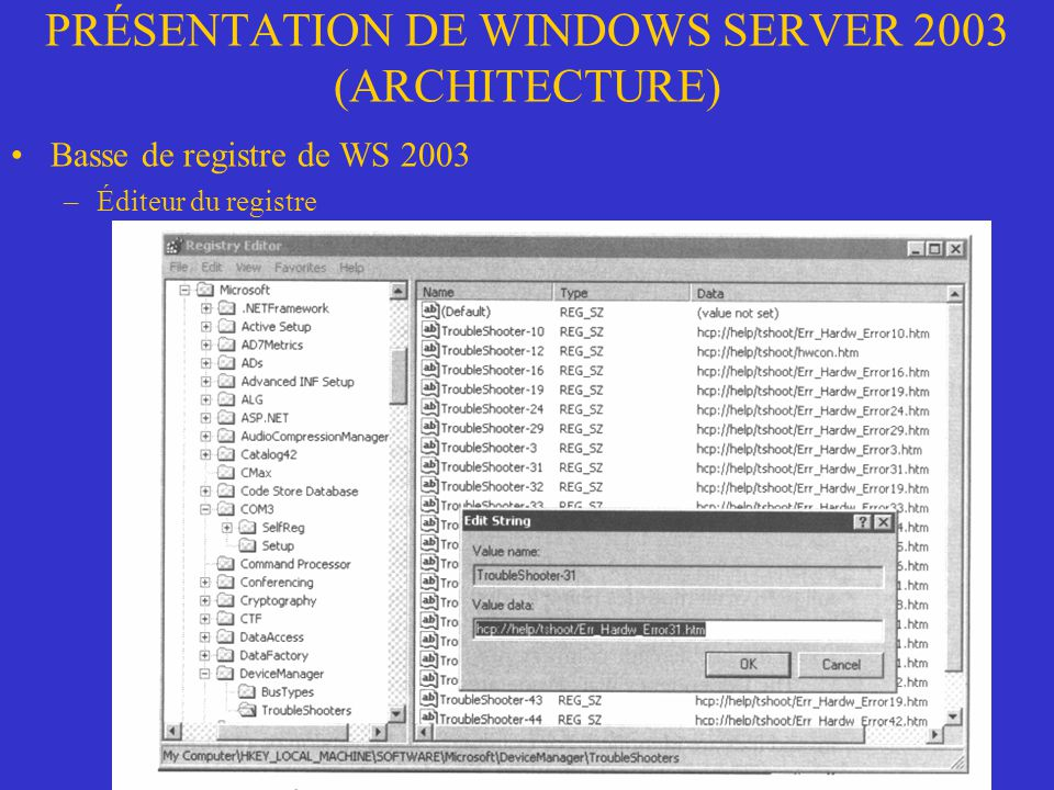 PRÉSENTATION DE WINDOWS SERVER 2003 (ARCHITECTURE) Basse de registre de WS 2003 –Éditeur du registre