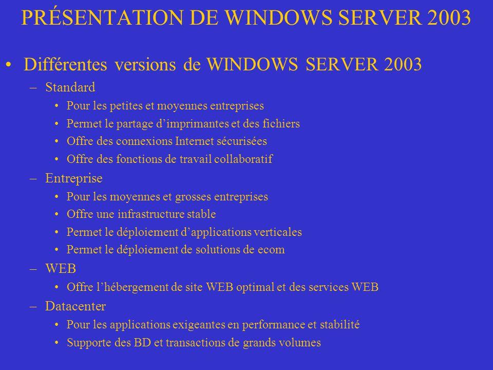 PRÉSENTATION DE WINDOWS SERVER 2003 Différentes versions de WINDOWS SERVER 2003 –Standard Pour les petites et moyennes entreprises Permet le partage d
