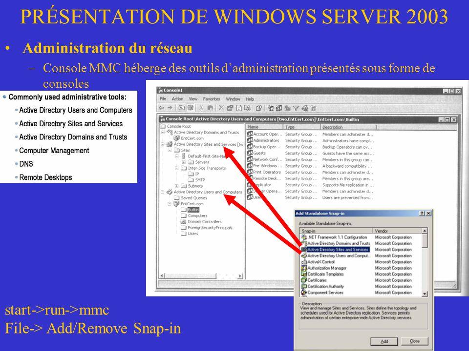 PRÉSENTATION DE WINDOWS SERVER 2003 Administration du réseau –Console MMC héberge des outils dadministration présentés sous forme de consoles start->r
