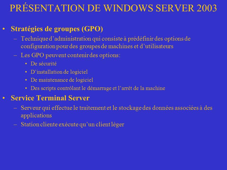 PRÉSENTATION DE WINDOWS SERVER 2003 Stratégies de groupes (GPO) –Technique dadministration qui consiste à prédéfinir des options de configuration pour