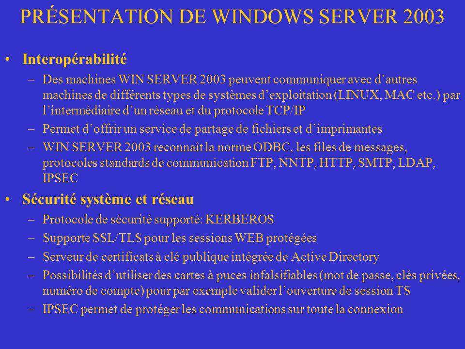 PRÉSENTATION DE WINDOWS SERVER 2003 Interopérabilité –Des machines WIN SERVER 2003 peuvent communiquer avec dautres machines de différents types de sy