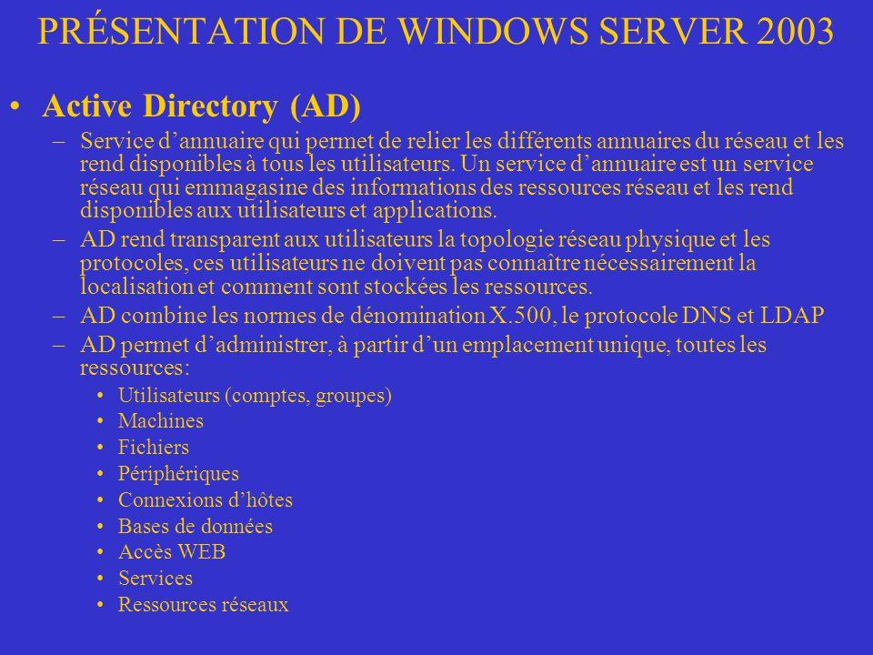 PRÉSENTATION DE WINDOWS SERVER 2003 Active Directory (AD) –Service dannuaire qui permet de relier les différents annuaires du réseau et les rend dispo