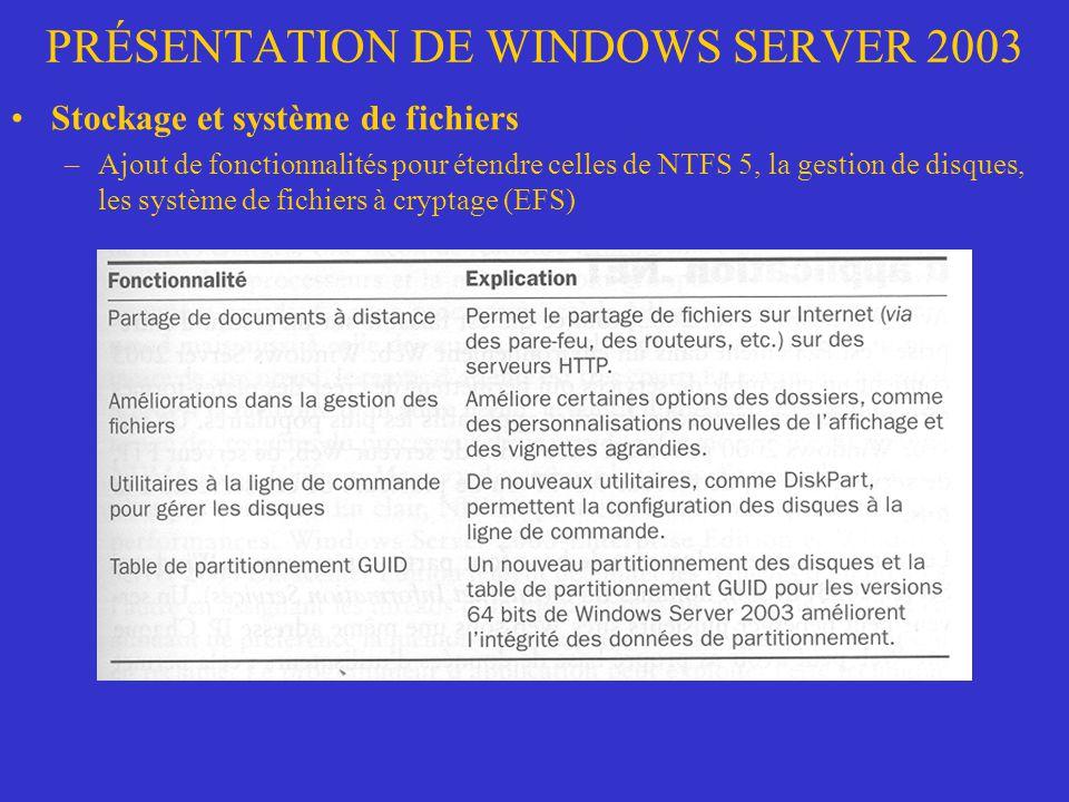 PRÉSENTATION DE WINDOWS SERVER 2003 Stockage et système de fichiers –Ajout de fonctionnalités pour étendre celles de NTFS 5, la gestion de disques, le