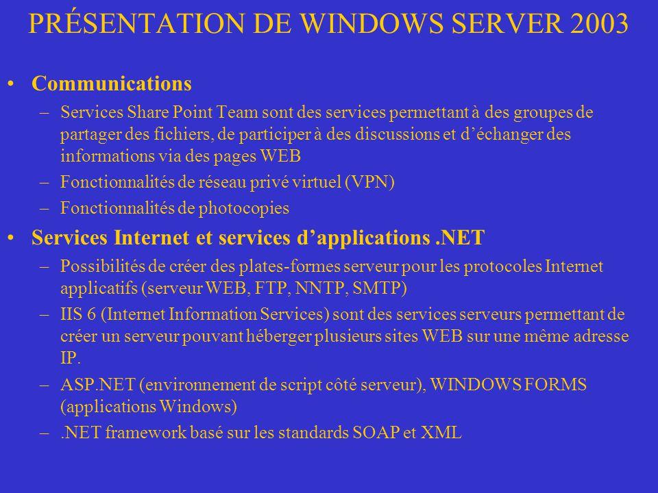PRÉSENTATION DE WINDOWS SERVER 2003 Communications –Services Share Point Team sont des services permettant à des groupes de partager des fichiers, de
