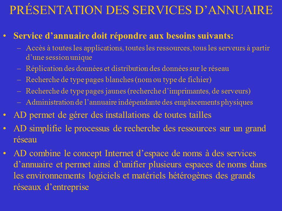 PRÉSENTATION DES SERVICES DANNUAIRE Service dannuaire doit répondre aux besoins suivants: –Accès à toutes les applications, toutes les ressources, tou
