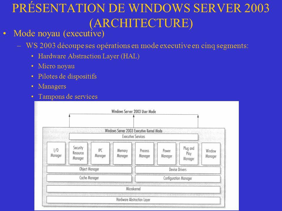 PRÉSENTATION DE WINDOWS SERVER 2003 (ARCHITECTURE) Mode noyau (executive) –WS 2003 découpe ses opérations en mode executive en cinq segments: Hardware Abstraction Layer (HAL) –Sert dinterface avec le matériel.