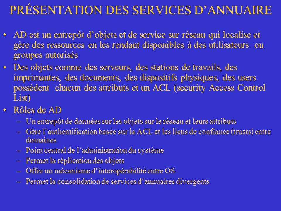 PRÉSENTATION DES SERVICES DANNUAIRE AD est un entrepôt dobjets et de service sur réseau qui localise et gère des ressources en les rendant disponibles