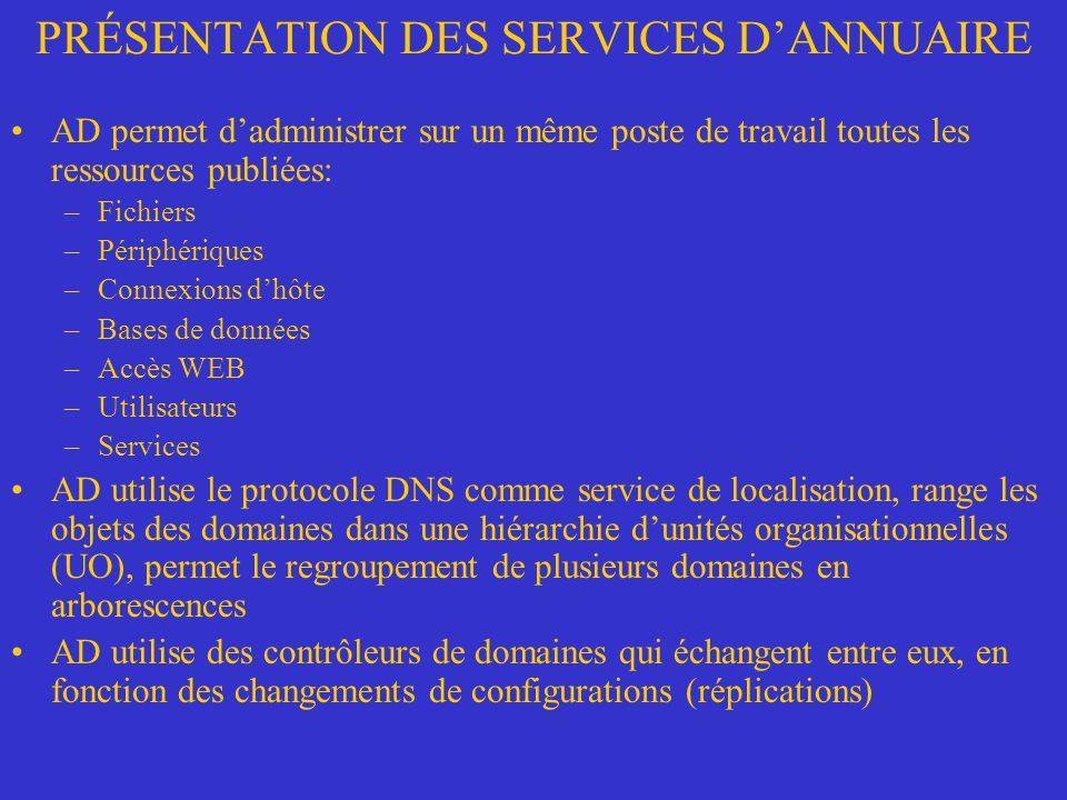 PRÉSENTATION DES SERVICES DANNUAIRE AD permet dadministrer sur un même poste de travail toutes les ressources publiées: –Fichiers –Périphériques –Conn