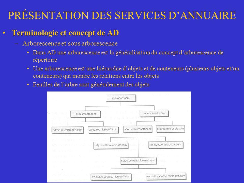 PRÉSENTATION DES SERVICES DANNUAIRE Terminologie et concept de AD –Arborescence et sous arborescence Dans AD une arborescence est la généralisation du
