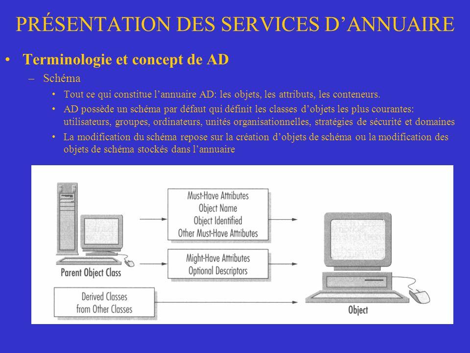 PRÉSENTATION DES SERVICES DANNUAIRE Terminologie et concept de AD –Schéma Tout ce qui constitue lannuaire AD: les objets, les attributs, les conteneur