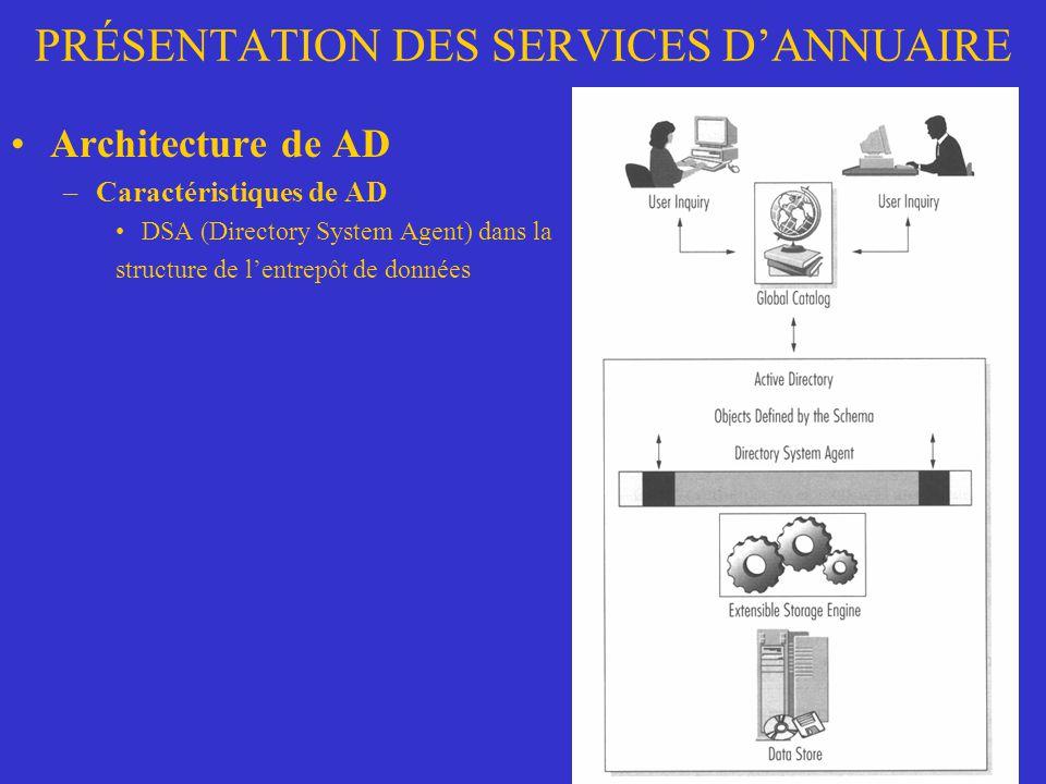 PRÉSENTATION DES SERVICES DANNUAIRE Architecture de AD –Caractéristiques de AD DSA (Directory System Agent) dans la structure de lentrepôt de données