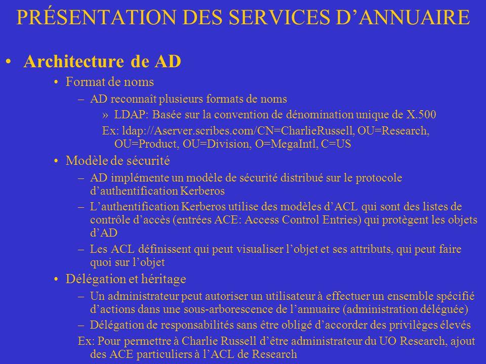 PRÉSENTATION DES SERVICES DANNUAIRE Architecture de AD Format de noms –AD reconnaît plusieurs formats de noms »LDAP: Basée sur la convention de dénomi